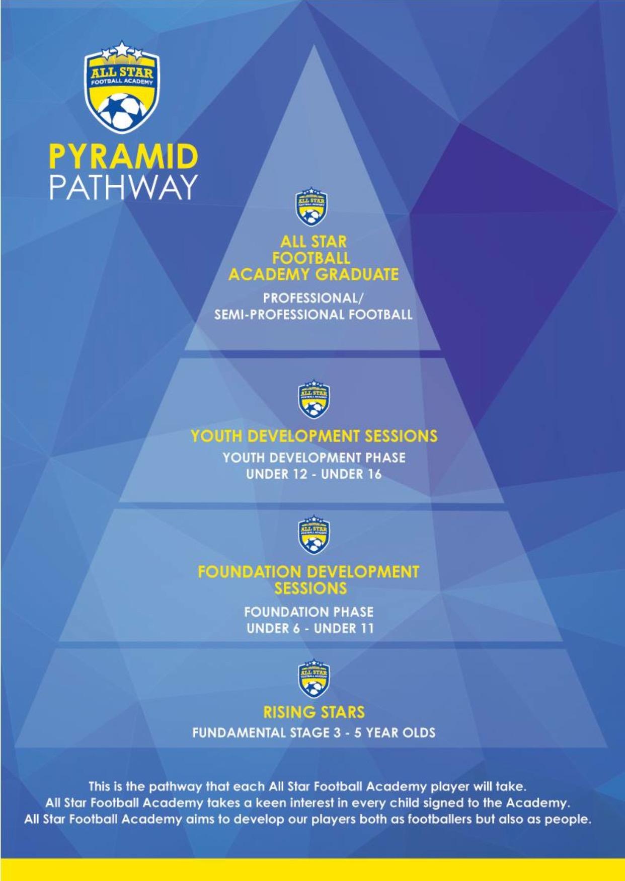 pathway-pyramid